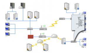 Mit NetBox und SaltStack Netze automatisiert verwalten