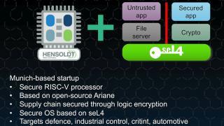 Bayrischer RISC-V-Sicherheitschip mit seL4-Microkernel