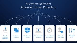Microsoft ist fürsorglich: Defender ATP schützt nun auch Linux - Android folgt